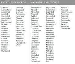 Strong Action Verbs For Resumes Contemporary Resume Words Use In