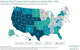 Water Usage Chart For Household Domestic Water Use Per Capita In Gallons Per Day By State