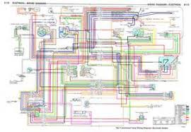 watch more like camaro ignition switch location light wiring diagram on wiring diagram for 68 camaro ignition switch