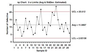shewhart control charts gigawiz aabel ng shewhart control charts for attributes