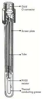 ph sensors yokogawa electric corporation the resistance thermometer