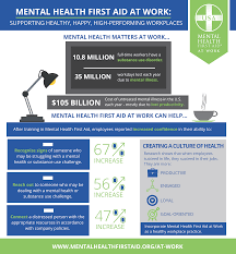 Resources At Work Mental Health First Aid At Work Mental Health First Aid