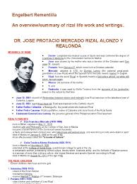 Rizal wrote to group of young women of Malolos February