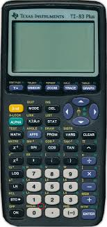 10 helpful act math calculator programs for the ti graphing series of calculators