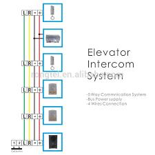 elevator interphone 5 way communication 4 wires lift intercom elevator interphone 5 way communication 4 wires lift intercom system elevator intercom system buy elevator intercom system lift intercom system audio
