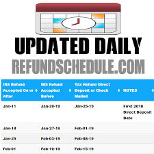 Irs Schedule Refund Chart 2018 2019 Irs Refund Cycle Chart Irs Tax Season 2019