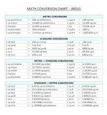 Metric Tables Printable Csdmultimediaservice Com