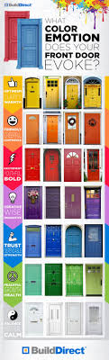 what color should i paint my front doorColor for front door Mines red now but I want to change it to