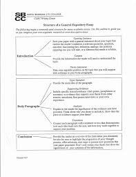 persuasive essay ideas address proper business letter salutation   52 elegant proposal argument essay examples document template ideas proposing a solution topics list unique after