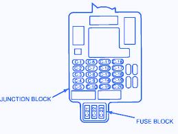 geo storm hatchback 1994 fuse box block circuit breaker diagram geo storm hatchback 1994 fuse box block circuit breaker diagram