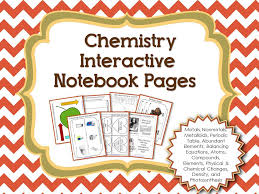 Chemistry Interactive Notebook Pages   Physical change, Help ...