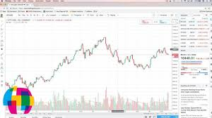 Stock Chart Tutorial Tradingview Charts Tutorial 2018 Quick Start Training