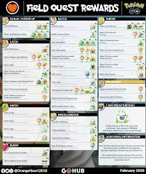 News Roundup: Minccino quests, February research, Woobat and Shadow Raikou  - Pokémon GO Hub