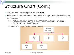 Cobol Structure Chart Chapter 13 Finalizing Design Specifications Ppt Video