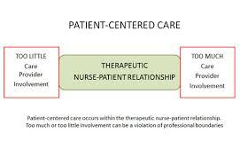 Professionalism In Nursing Texas Board Of Nursing Practice Nursing Practice