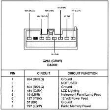 1997 f250 wiring diagram 1997 f 250 wiring diagram factory to after market stereo here are the ford connectors hope
