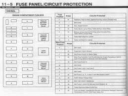 98 f150 fuse box diagram trusted wiring diagrams 2003 f150 supercrew fuse box diagram at 2003 F150 Fuse Box Diagram