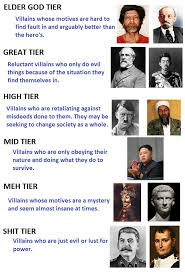 Historical Villain Tiers Know Your Meme