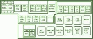 2003 mitsubishi eclipse fuse diagram 2003 image 2003 mitsubishi lancer es fuse box diagram 2003 on 2003 mitsubishi eclipse fuse diagram