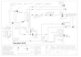 frank s autoclaves melag 30 b wiring diagram