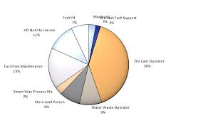 Chart Labels Pie Chart Overlapping Labels Qlik Community