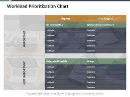 Workload Prioritization Chart Ppt Professional Master Slide