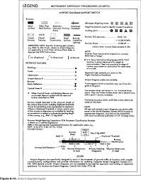 Jeppesen Low Altitude Chart Legend 60 Unmistakable Jeppesen Enroute Chart Download