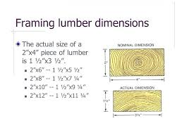 Lumber Actual Size Chart Actual Dimensions Of 2 X 4 Liamm Info