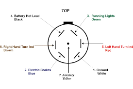 5 wire to 4 trailer wiring diagram in wiring diagram for 7 way 7 Way Blade Plug Wiring Diagram 5 wire to 4 trailer wiring diagram in wiring diagram for 7 way blade plug trailer information jpg Hopkins 7 Blade Wiring Diagram