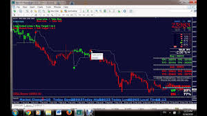 Mcx Chart Nse Ncdex Charts Trading Tips Software In Mt4