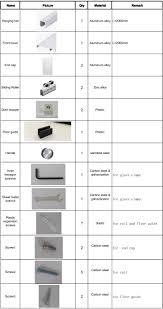 sliding glass door cabinet hardware image collections doors design