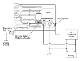 ez power converter wiring diagram best of rv roc grp org ez power converter wiring diagram best of rv