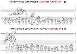 Transformers G1 Scale Chart Aoe Scale Chart Thread Page 51 Tfw2005 The 2005 Boards
