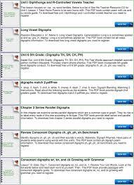 Blends Digraphs Diphthongs List Pdf Free Download
