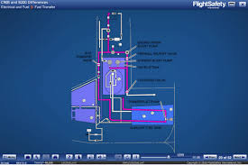 king air c90b to b200 differences (elearning) flightsafety Beechcraft C90GT at Beechcraft C90 Wiring Diagram