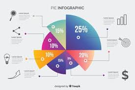 Pie Chart Vectors Photos And Psd Files Free Download