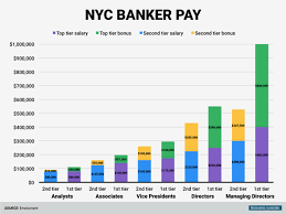 And At Pay Business Wall 2 Insider Banks Tier Street 1 fUqan71w
