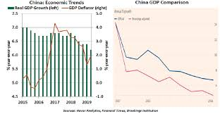 Economic Commentary Challenging Chinas State Reported