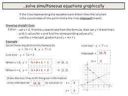 3 solve simultaneous equations graphically