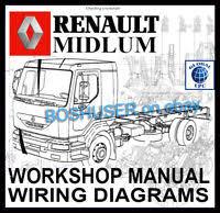 renault kerax truck lorry workshop service repair manual & wiring renault truck fault codes list at Renault Midlum Wiring Diagram