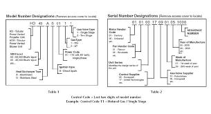 unit heater wiring diagram unit auto wiring diagram schematic modine pd wiring diagram diagram on unit heater wiring diagram