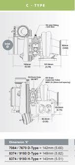 srt4 vacuum line diagram luxury dodge srt 4 fuel injector wiring related post