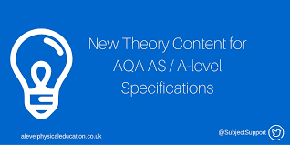 AQA New A Level PE  Sports Psychology      Revision Slides     a  pe coursework examples aqa