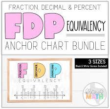Fdp Chart Math Fraction Decimal Percent Equivalency Number Line Fdp