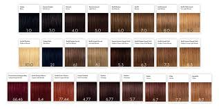 Korres Argan Oil Hair Color Chart Beauty Lifestyle On