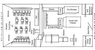 restaurant floor plan. Modern Italian Restaurant Floor Plan Recent Photos The Commons Getty Collection Galleries World Map