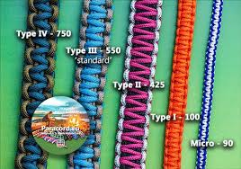 Paracord Planet Color Chart What Is Paracord