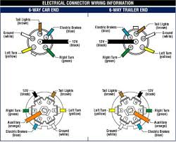 caravan electric brakes wiring diagram wiring diagram and brake controller installation starting from scratch etrailer trailer wiring diagram