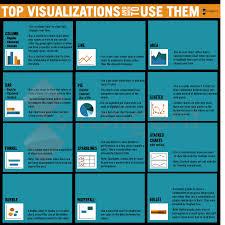 Analyzing Visualizing Data Mass 494 Seminar Theory