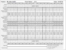 Manual Charting In Dentistry Perio Chart Template Periodontal Chart Template Dental